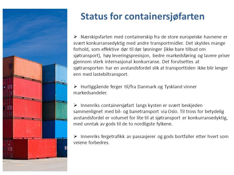 Status for containersjøfarten  Nærskipsfarten med containerskip fra de store europeiske havnene er svært konkurransedyktig med andre transportmidler.