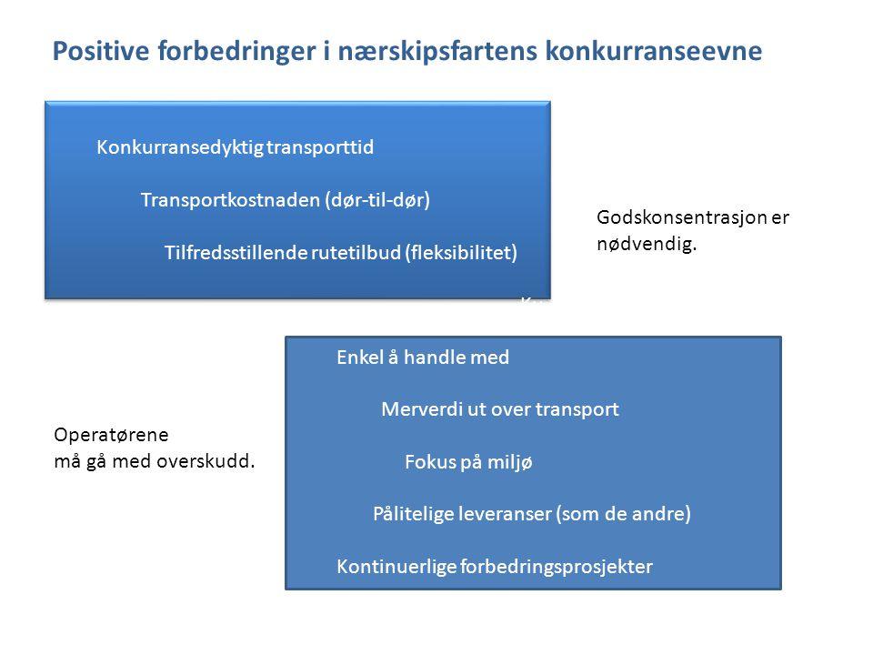 Positive forbedringer i nærskipsfartens konkurranseevne Konkurransedyktig transporttid Transportkostnaden (dør-til-dør) Tilfredsstillende rutetilbud (