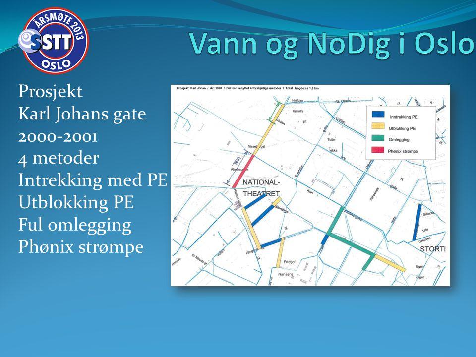 Prosjekt Karl Johans gate 2000-2001 4 metoder Intrekking med PE Utblokking PE Ful omlegging Phønix strømpe