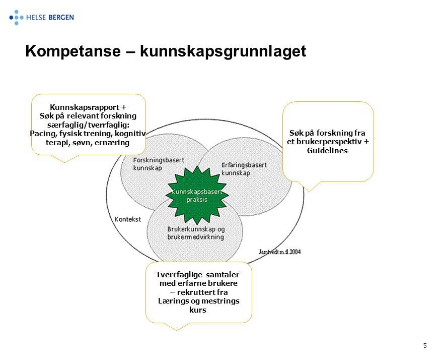 Kompetanse – kunnskapsgrunnlaget 5 Kunnskapsrapport + Søk på relevant forskning særfaglig/tverrfaglig: Pacing, fysisk trening, kognitiv terapi, søvn,