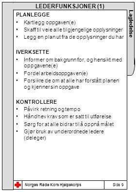Norges Røde Kors Hjelpekorps Side 9 Lagledelse LEDERFUNKSJONER (1) PLANLEGGE •Kartlegg oppgaven(e) •Skaff til veie alle tilgjengelige opplysninger •Legg en plan ut fra de opplysninger du har IVERKSETTE •Informer om bakgrunn for, og hensikt med oppgavene(e) •Fordel arbeidsoppgaven(e) •Forsikre de om at alle har forstått planen og kjenner sin oppgave KONTROLLERE •Påvirk retning og tempo •Håndhev krav som er satt til utførelse •Sørg for at alle bidrar til å oppnå målet •Gjør bruk av underordnede ledere (deleger)