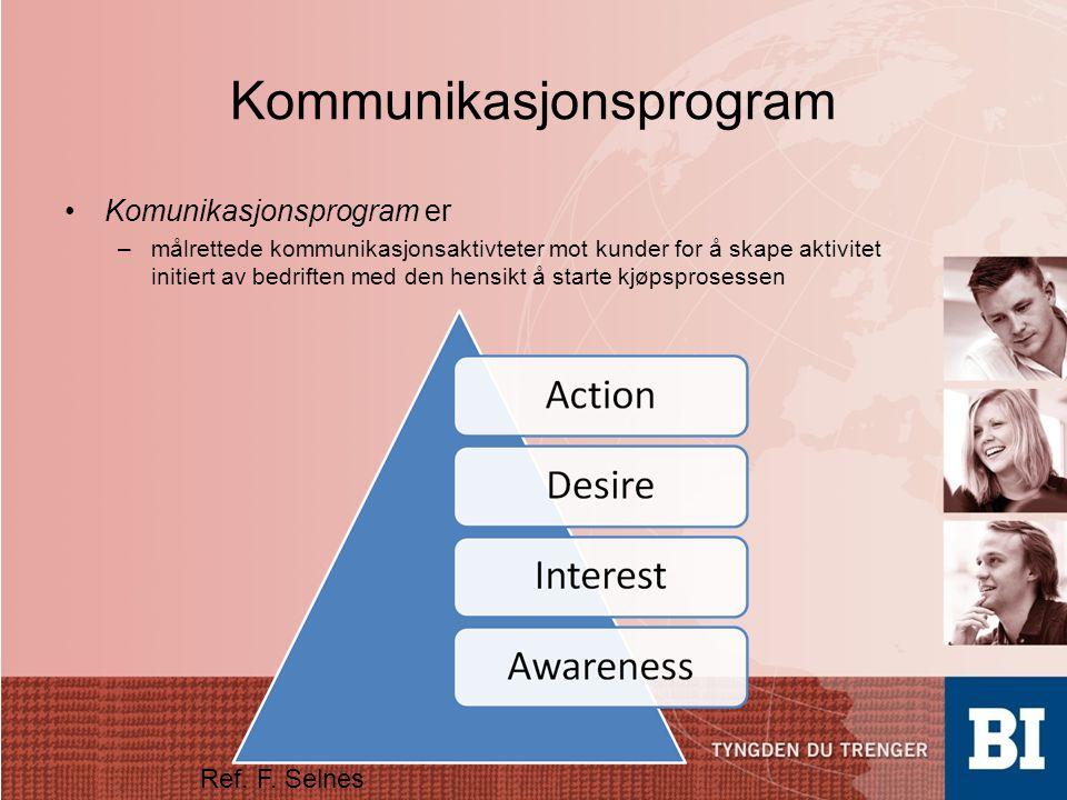 Kommunikasjonsprogram •Komunikasjonsprogram er –målrettede kommunikasjonsaktivteter mot kunder for å skape aktivitet initiert av bedriften med den hen