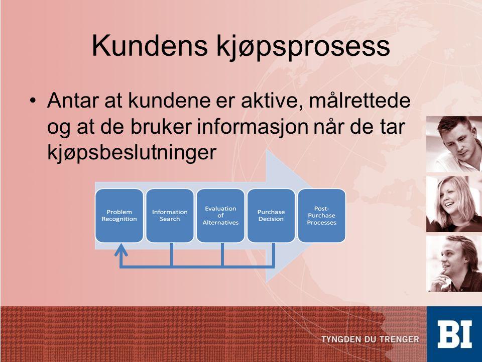 Kundens kjøpsprosess •Antar at kundene er aktive, målrettede og at de bruker informasjon når de tar kjøpsbeslutninger