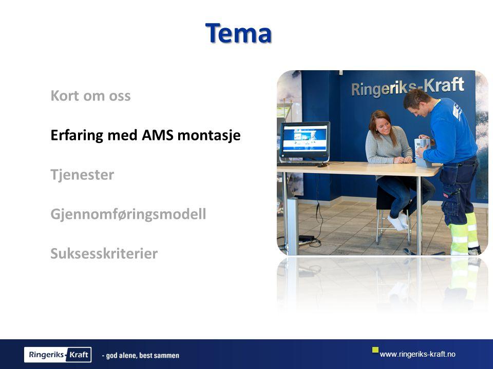 www.ringeriks-kraft.no Gjennomføringsmodell Booking er sentral i AMS montasjegjennomføringen.