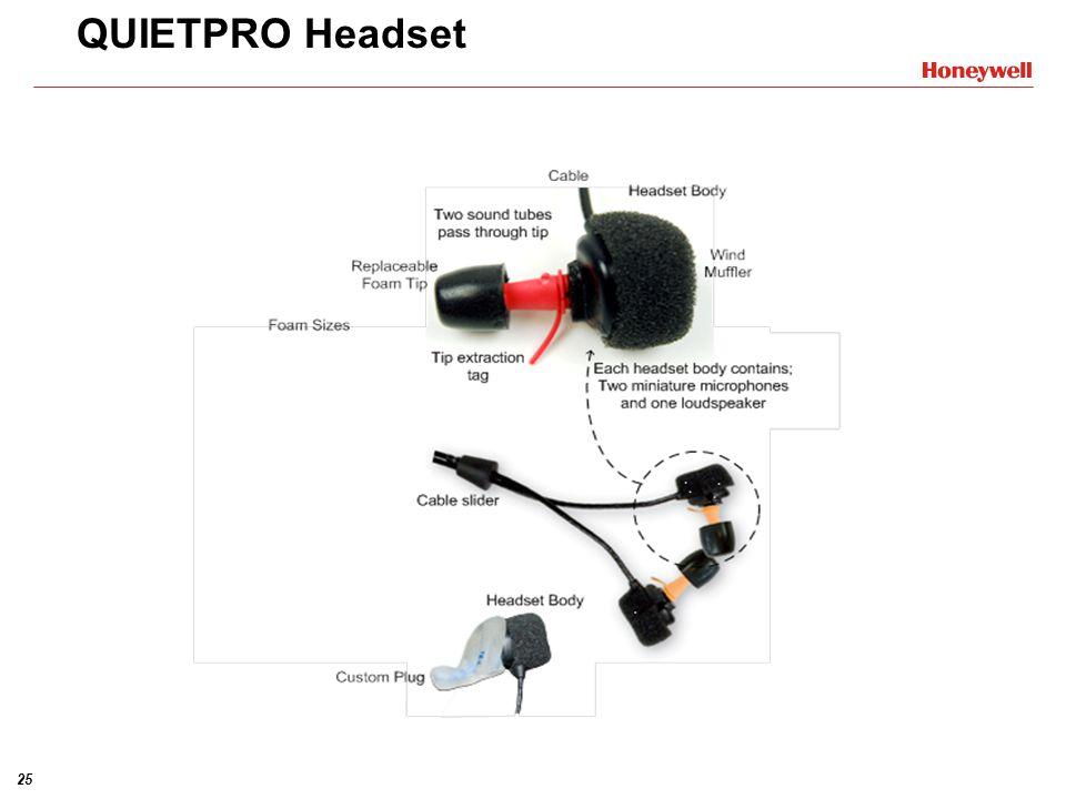 24 QP100Ex LED LED – Light Emiting Diodes •Dobbel Grønn blinkende: - Aktivitet fullført - Bekrefter menyvalg - <50% dosenivå •Gul blinkende: - Pågående tettekontroll - 50 – 95% dosenivå •Rød blinkende: - Tettekontroll feilet - Oppnådd eller overgått tillatt dosenivå •Kontinuerlig rød: - Veldig lavt batteri - Automatisk avslåing - Hardware feil •Indikatorlys