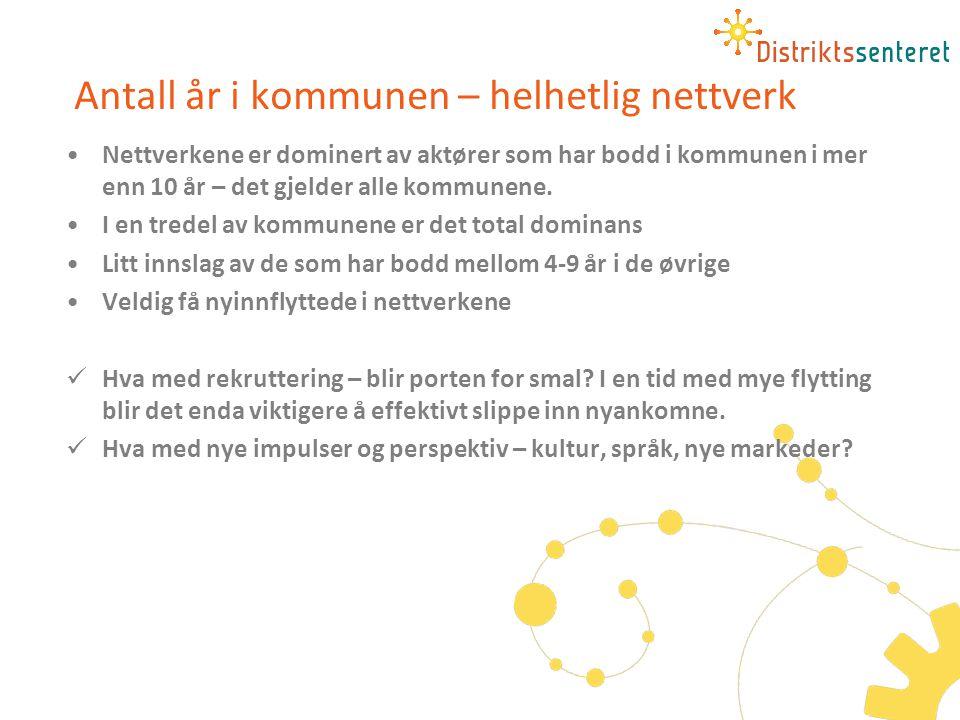 Antall år i kommunen – helhetlig nettverk •Nettverkene er dominert av aktører som har bodd i kommunen i mer enn 10 år – det gjelder alle kommunene. •I