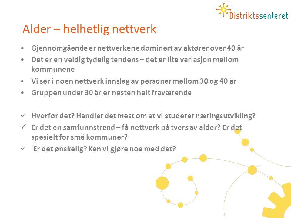 Alder – helhetlig nettverk •Gjennomgående er nettverkene dominert av aktører over 40 år •Det er en veldig tydelig tendens – det er lite variasjon mell