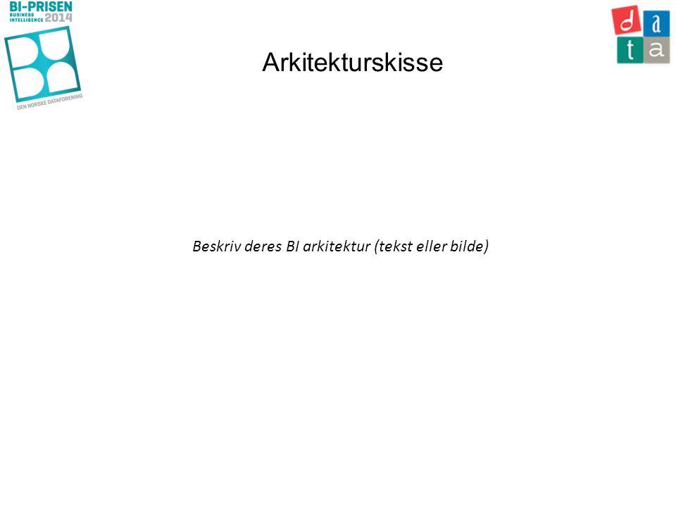 Arkitekturskisse Beskriv deres BI arkitektur (tekst eller bilde)