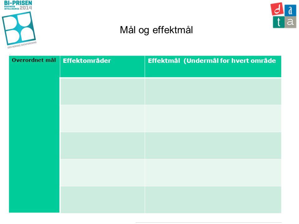 Mål og effektmål Overordnet mål EffektområderEffektmål (Undermål for hvert område