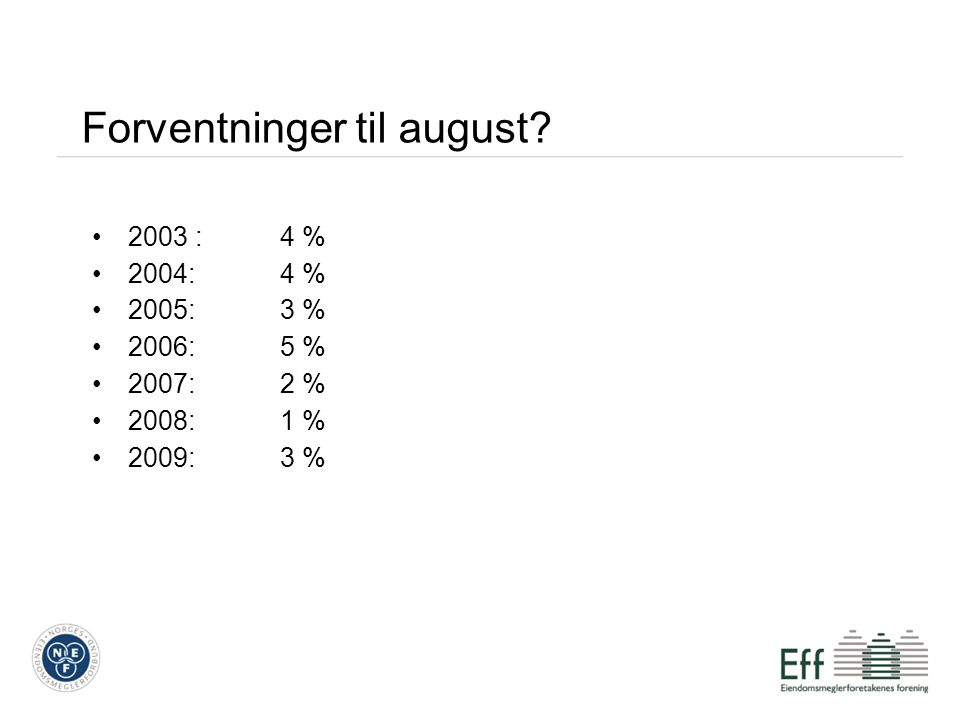 Forventninger til august •2003 :4 % •2004:4 % •2005:3 % •2006:5 % •2007:2 % •2008:1 % •2009:3 %