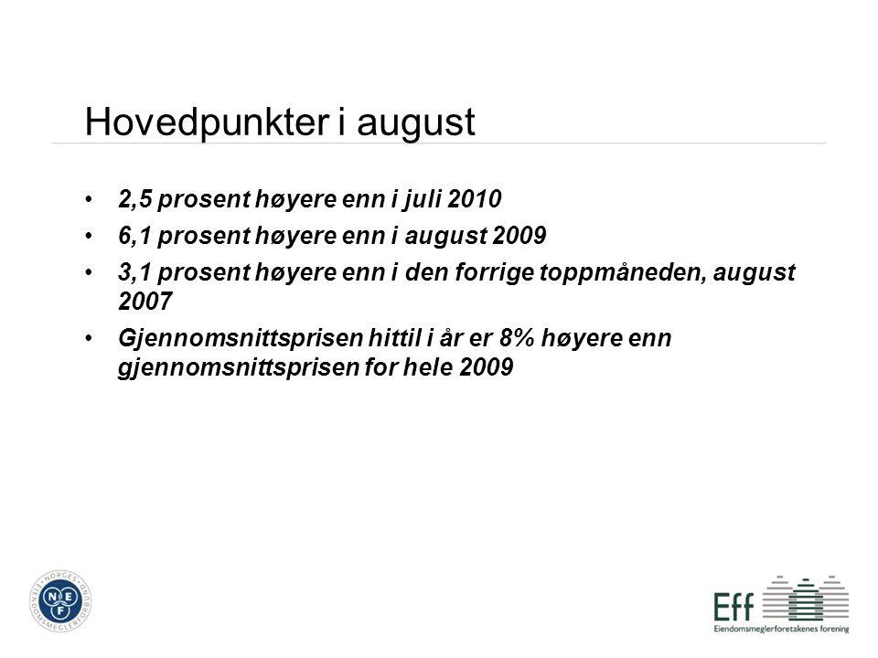 Hovedpunkter i august •2,5 prosent høyere enn i juli 2010 •6,1 prosent høyere enn i august 2009 •3,1 prosent høyere enn i den forrige toppmåneden, august 2007 •Gjennomsnittsprisen hittil i år er 8% høyere enn gjennomsnittsprisen for hele 2009