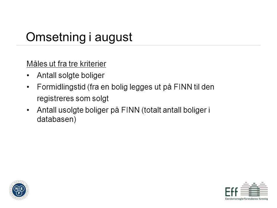 Omsetning i august Måles ut fra tre kriterier •Antall solgte boliger •Formidlingstid (fra en bolig legges ut på FINN til den registreres som solgt •Antall usolgte boliger på FINN (totalt antall boliger i databasen)