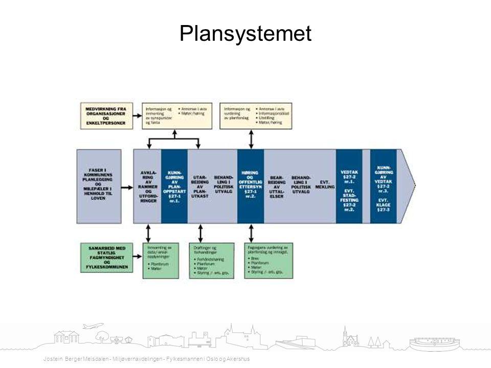 Plansystemet Jostein Berger Meisdalen - Miljøvernavdelingen - Fylkesmannen i Oslo og Akershus