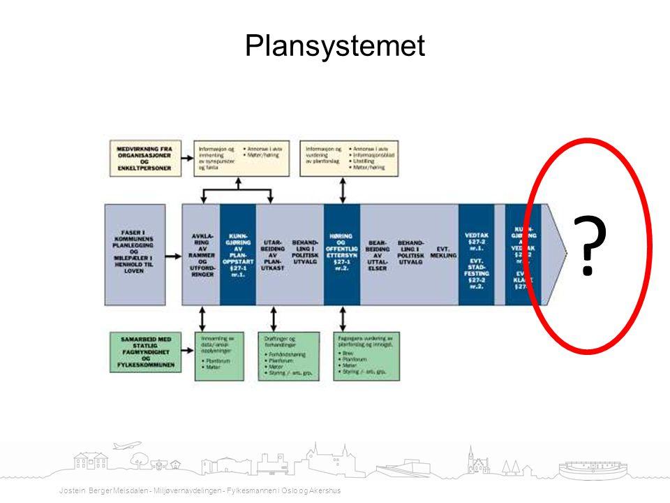 Plansystemet Jostein Berger Meisdalen - Miljøvernavdelingen - Fylkesmannen i Oslo og Akershus ?