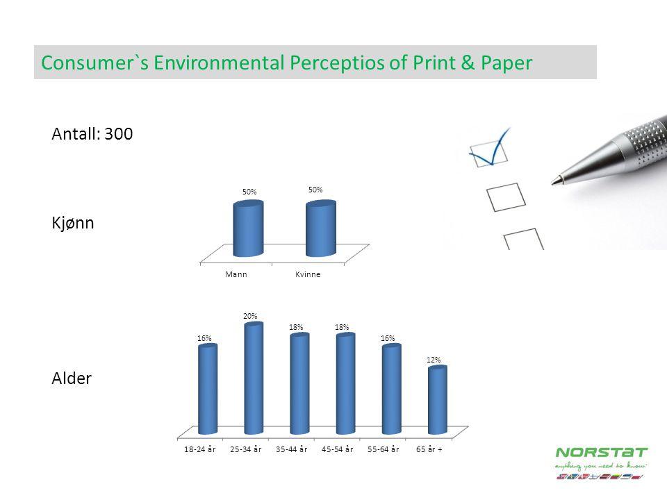 Antall: 300 Kjønn Alder Consumer`s Environmental Perceptios of Print & Paper