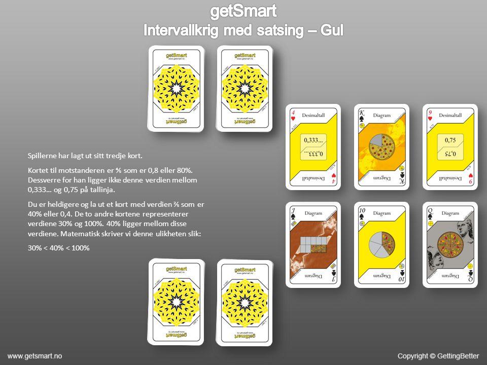 Spillerne har lagt ut sitt tredje kort. Kortet til motstanderen er ⅘ som er 0,8 eller 80%. Dessverre for han ligger ikke denne verdien mellom 0,333… o