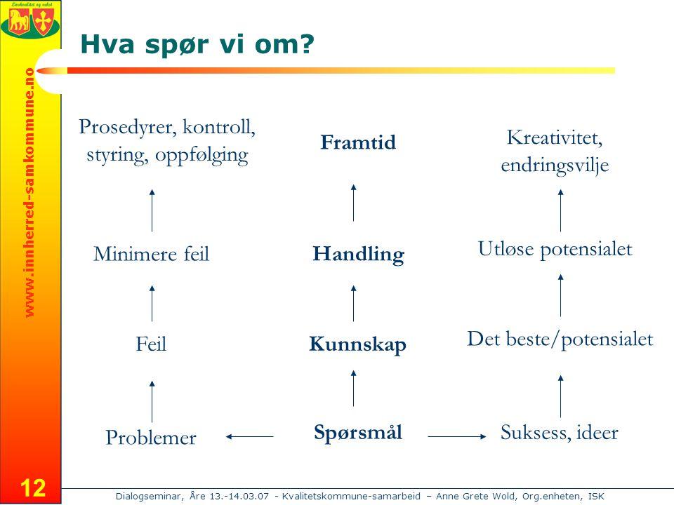www.innherred-samkommune.no Dialogseminar, Åre 13.-14.03.07 - Kvalitetskommune-samarbeid – Anne Grete Wold, Org.enheten, ISK 12 Hva spør vi om.