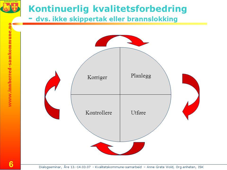 www.innherred-samkommune.no Dialogseminar, Åre 13.-14.03.07 - Kvalitetskommune-samarbeid – Anne Grete Wold, Org.enheten, ISK 6 Kontinuerlig kvalitetsforbedring - dvs.