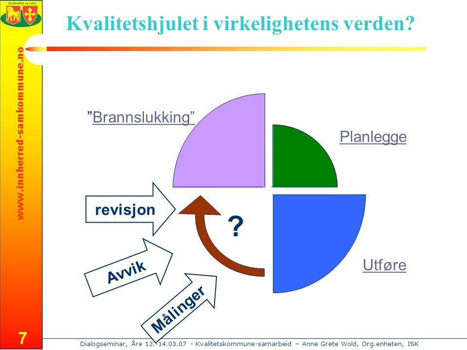 www.innherred-samkommune.no Dialogseminar, Åre 13.-14.03.07 - Kvalitetskommune-samarbeid – Anne Grete Wold, Org.enheten, ISK 7 .