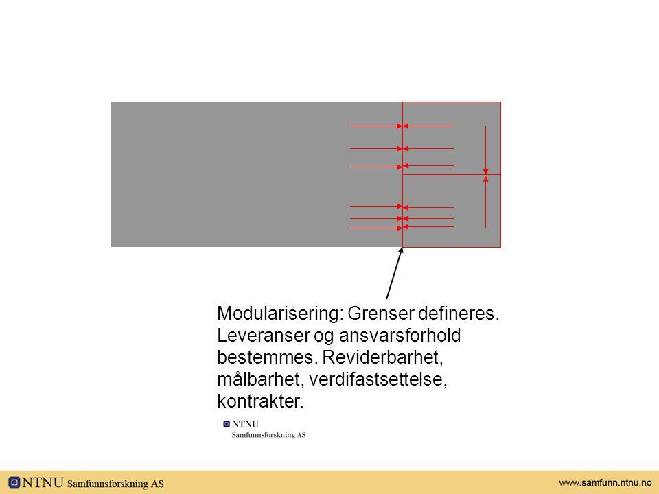 Organisasjon Modularisering: Grenser defineres. Leveranser og ansvarsforhold bestemmes. Reviderbarhet, målbarhet, verdifastsettelse, kontrakter.