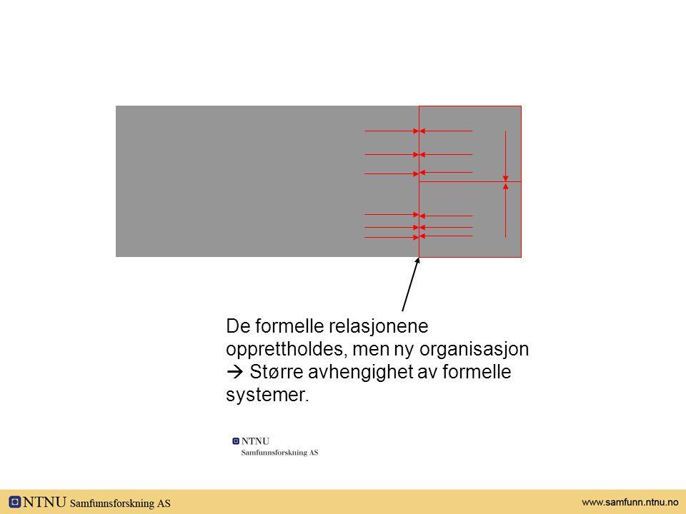 Organisasjon De formelle relasjonene opprettholdes, men ny organisasjon  Større avhengighet av formelle systemer.