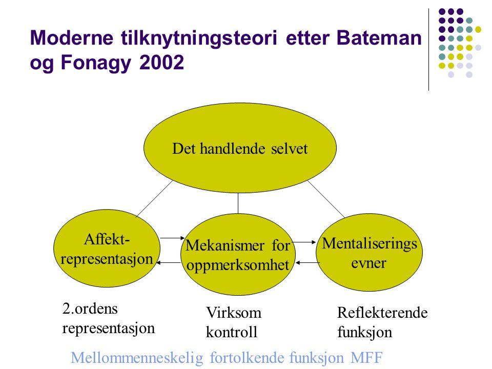 Moderne tilknytningsteori etter Bateman og Fonagy 2002 Det handlende selvet Affekt- representasjon Mekanismer for oppmerksomhet Mentaliserings evner 2