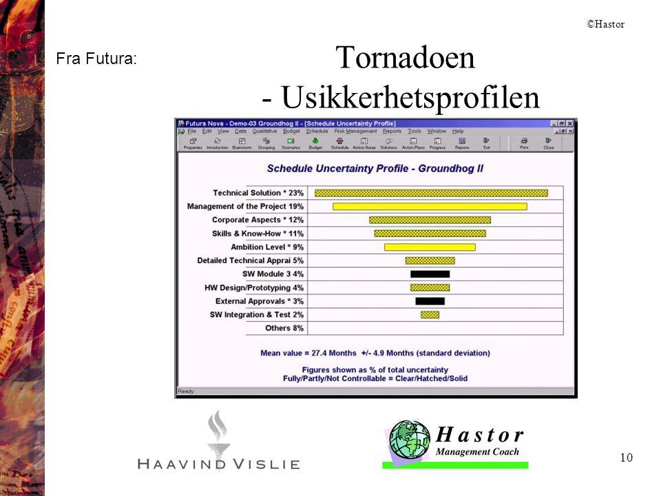 10 Tornadoen - Usikkerhetsprofilen Fra Futura: ©Hastor