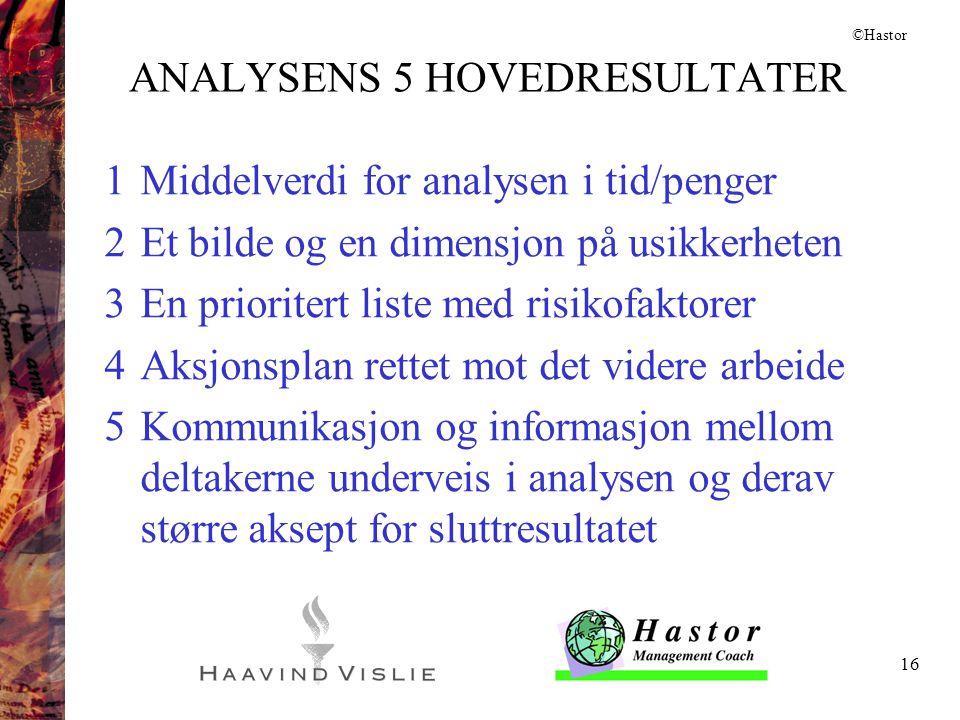 16 ANALYSENS 5 HOVEDRESULTATER 1Middelverdi for analysen i tid/penger 2Et bilde og en dimensjon på usikkerheten 3En prioritert liste med risikofaktore