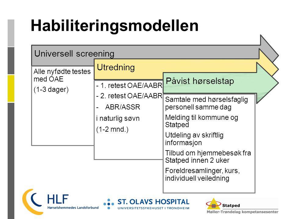 Habiliteringsmodellen Universell screening Alle nyfødte testes med OAE (1-3 dager) Utredning - 1. retest OAE/AABR - 2. retest OAE/AABR -ABR/ASSR i nat