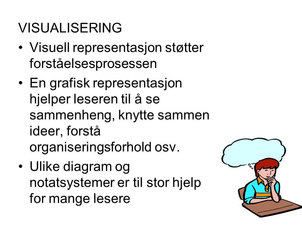 19 VISUALISERING •Visuell representasjon støtter forståelsesprosessen •En grafisk representasjon hjelper leseren til å se sammenheng, knytte sammen id