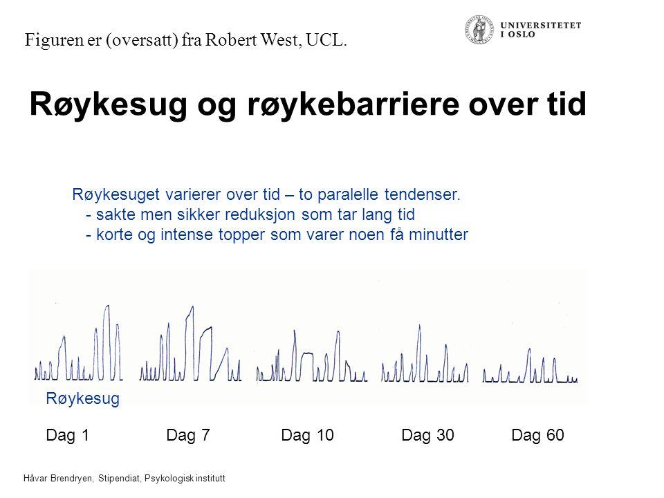 Håvar Brendryen, Stipendiat, Psykologisk institutt Røykesug og røykebarriere over tid Dag 1Dag 7Dag 10Dag 30Dag 60 Røykesug Figuren er (oversatt) fra Robert West, UCL.