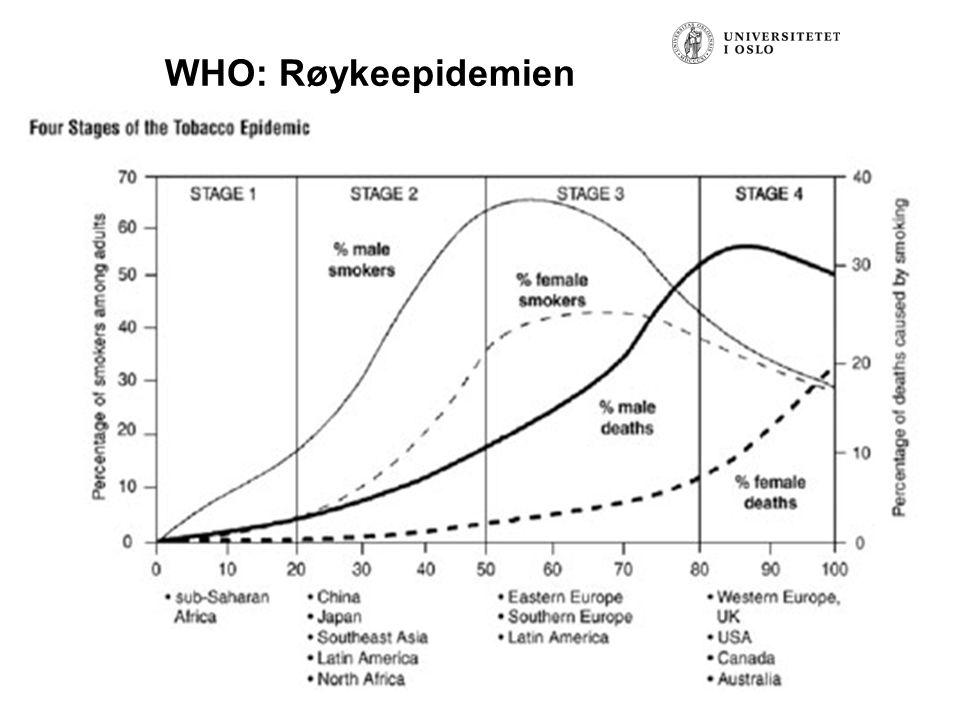 Håvar Brendryen, Stipendiat, Psykologisk institutt WHO: Røykeepidemien