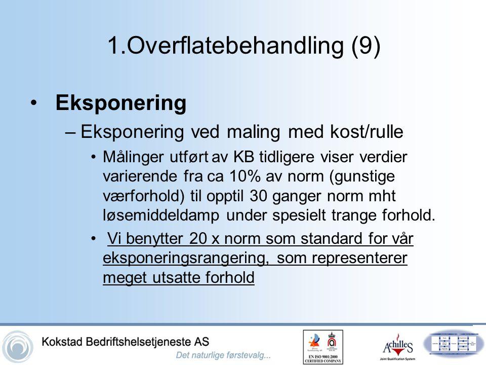 1.Overflatebehandling (9) •Eksponering –Eksponering ved maling med kost/rulle •Målinger utført av KB tidligere viser verdier varierende fra ca 10% av