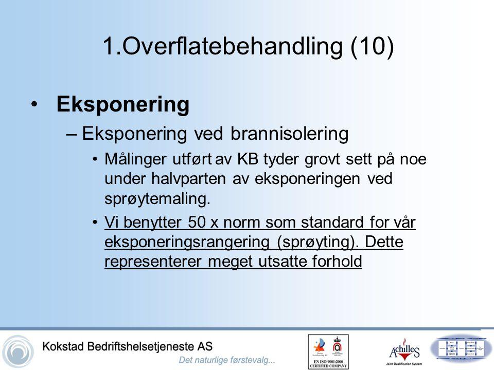 1.Overflatebehandling (10) •Eksponering –Eksponering ved brannisolering •Målinger utført av KB tyder grovt sett på noe under halvparten av eksponering