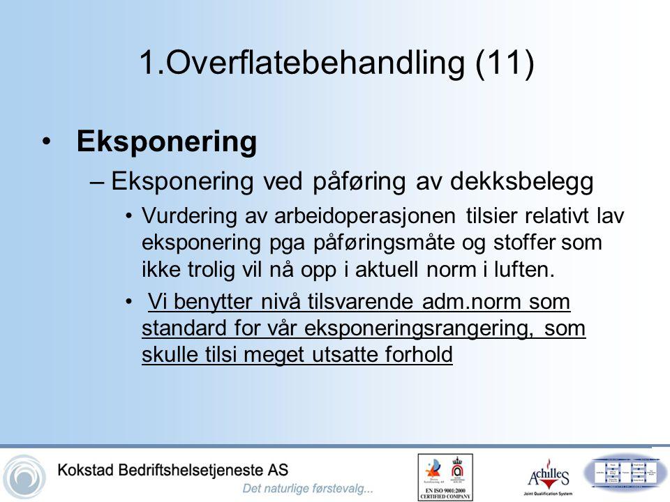 1.Overflatebehandling (11) •Eksponering –Eksponering ved påføring av dekksbelegg •Vurdering av arbeidoperasjonen tilsier relativt lav eksponering pga