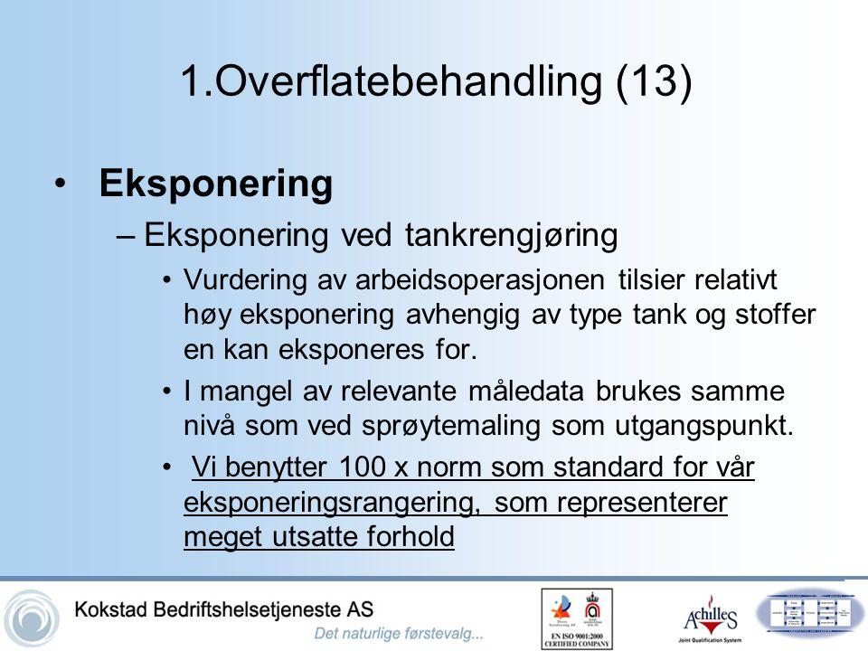 1.Overflatebehandling (13) •Eksponering –Eksponering ved tankrengjøring •Vurdering av arbeidsoperasjonen tilsier relativt høy eksponering avhengig av