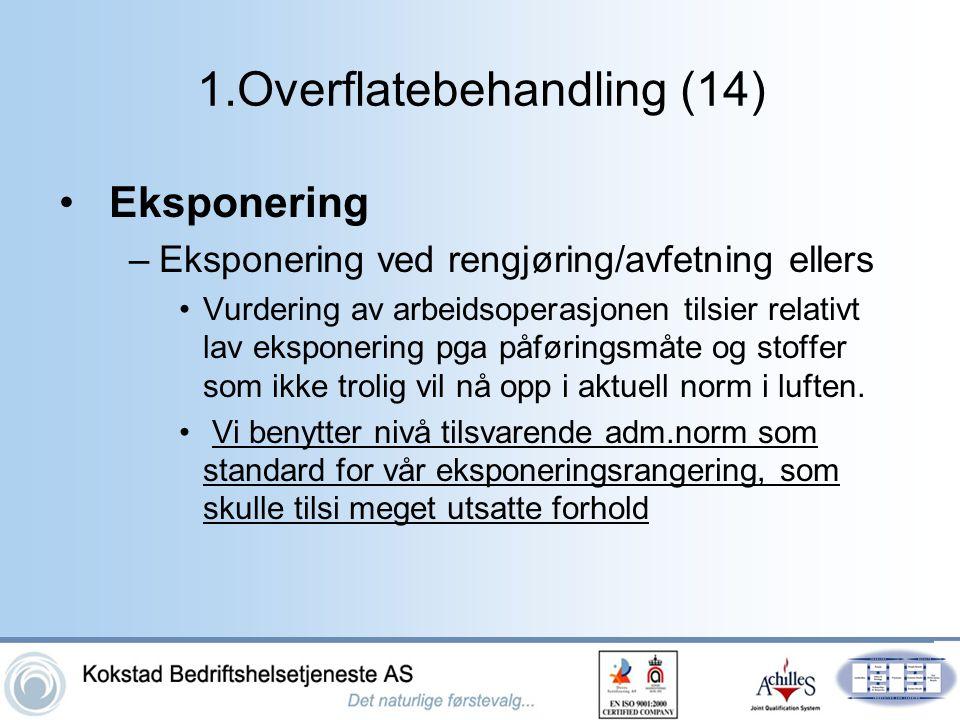 1.Overflatebehandling (14) •Eksponering –Eksponering ved rengjøring/avfetning ellers •Vurdering av arbeidsoperasjonen tilsier relativt lav eksponering