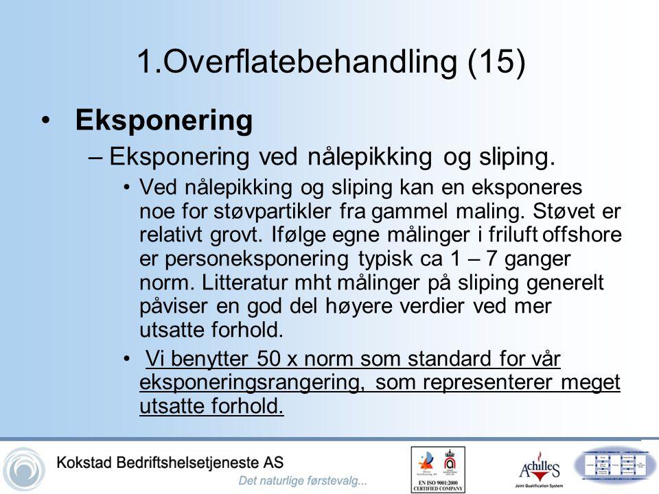 1.Overflatebehandling (15) •Eksponering –Eksponering ved nålepikking og sliping. •Ved nålepikking og sliping kan en eksponeres noe for støvpartikler f