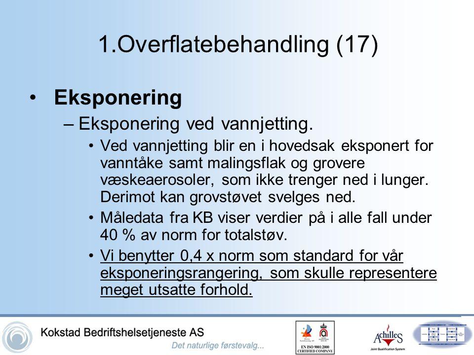 1.Overflatebehandling (17) •Eksponering –Eksponering ved vannjetting. •Ved vannjetting blir en i hovedsak eksponert for vanntåke samt malingsflak og g