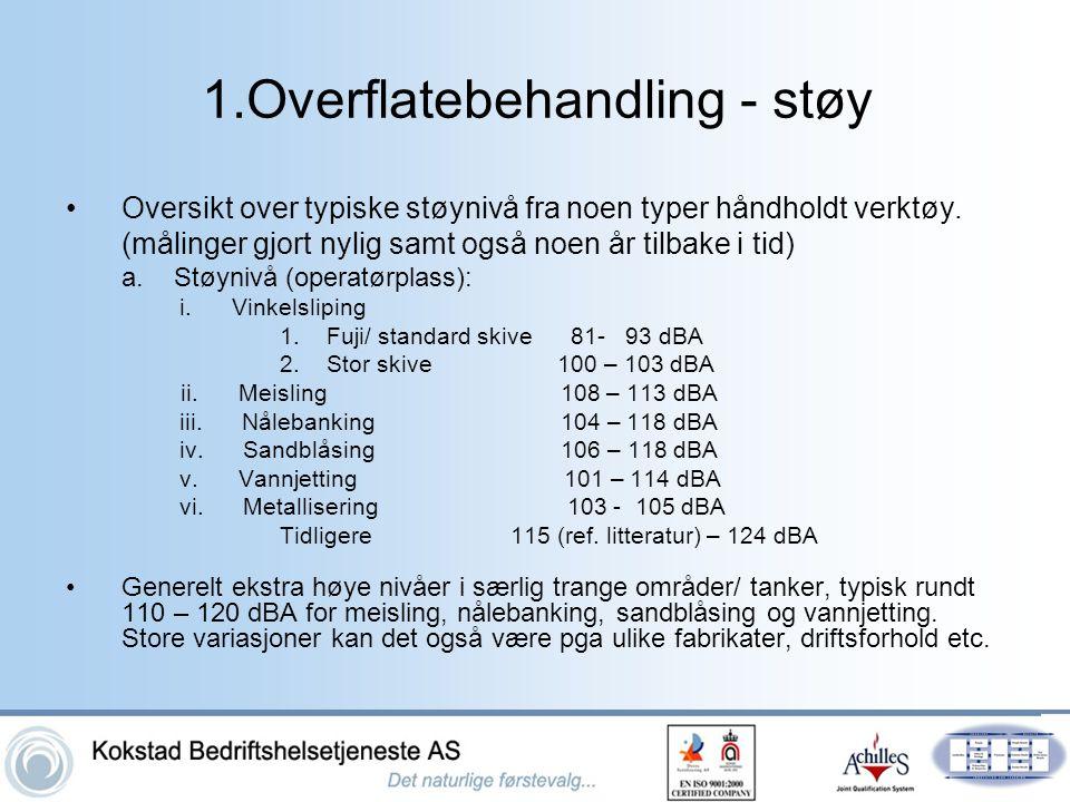 1.Overflatebehandling - støy •Oversikt over typiske støynivå fra noen typer håndholdt verktøy. (målinger gjort nylig samt også noen år tilbake i tid)