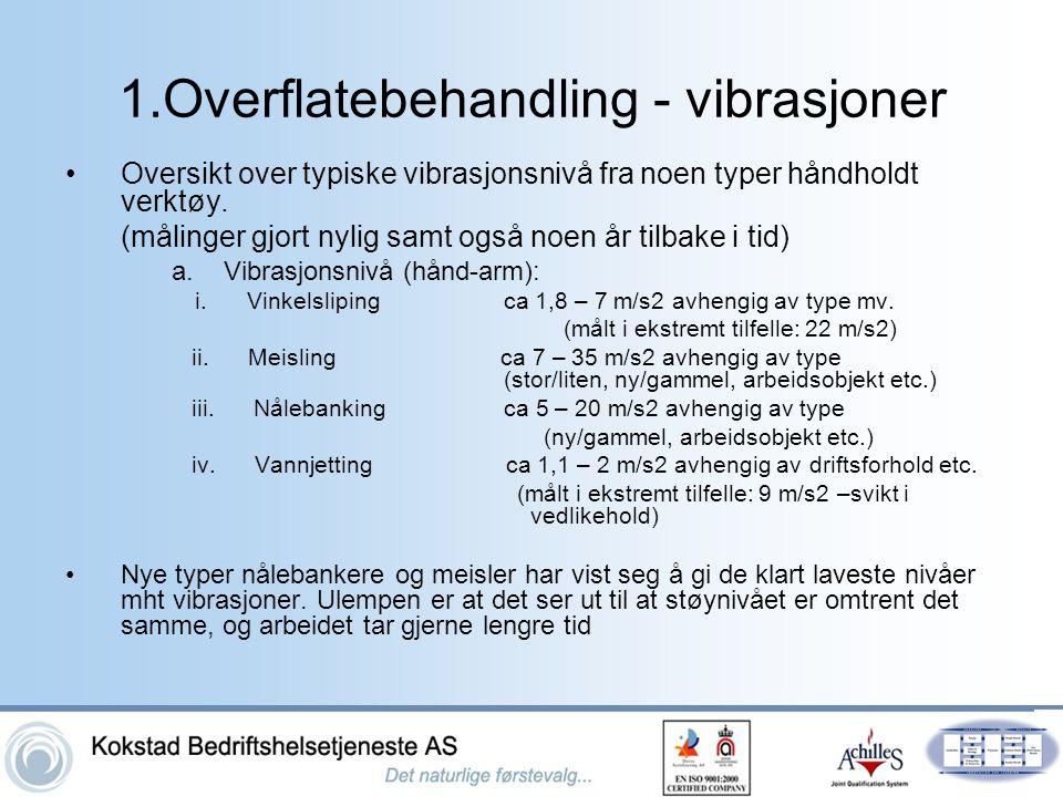 1.Overflatebehandling - vibrasjoner •Oversikt over typiske vibrasjonsnivå fra noen typer håndholdt verktøy. (målinger gjort nylig samt også noen år ti