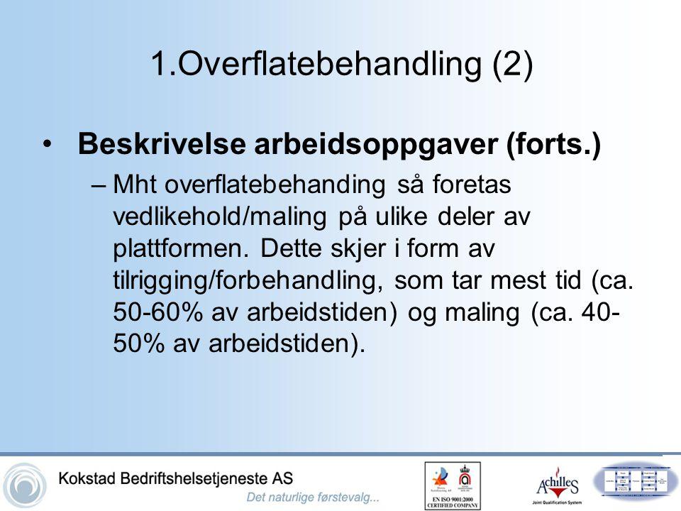 1.Overflatebehandling (2) •Beskrivelse arbeidsoppgaver (forts.) –Mht overflatebehanding så foretas vedlikehold/maling på ulike deler av plattformen. D