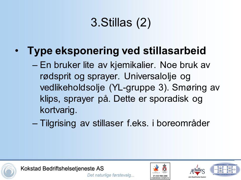 3.Stillas (2) •Type eksponering ved stillasarbeid –En bruker lite av kjemikalier. Noe bruk av rødsprit og sprayer. Universalolje og vedlikeholdsolje (