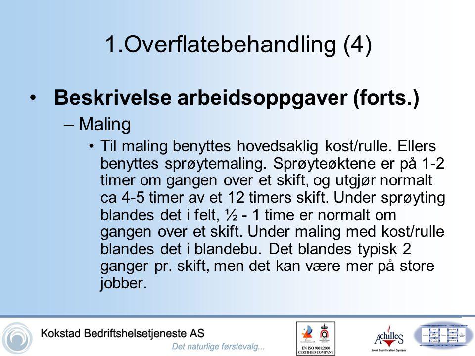 1.Overflatebehandling (4) •Beskrivelse arbeidsoppgaver (forts.) –Maling •Til maling benyttes hovedsaklig kost/rulle. Ellers benyttes sprøytemaling. Sp