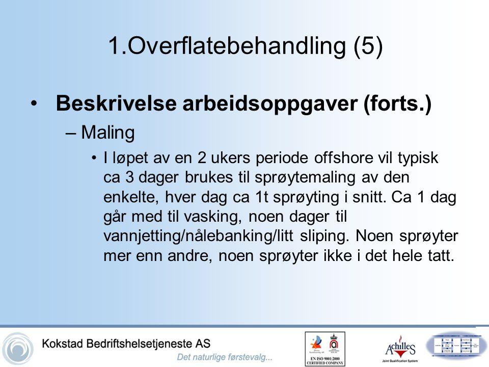 1.Overflatebehandling (5) •Beskrivelse arbeidsoppgaver (forts.) –Maling •I løpet av en 2 ukers periode offshore vil typisk ca 3 dager brukes til sprøy