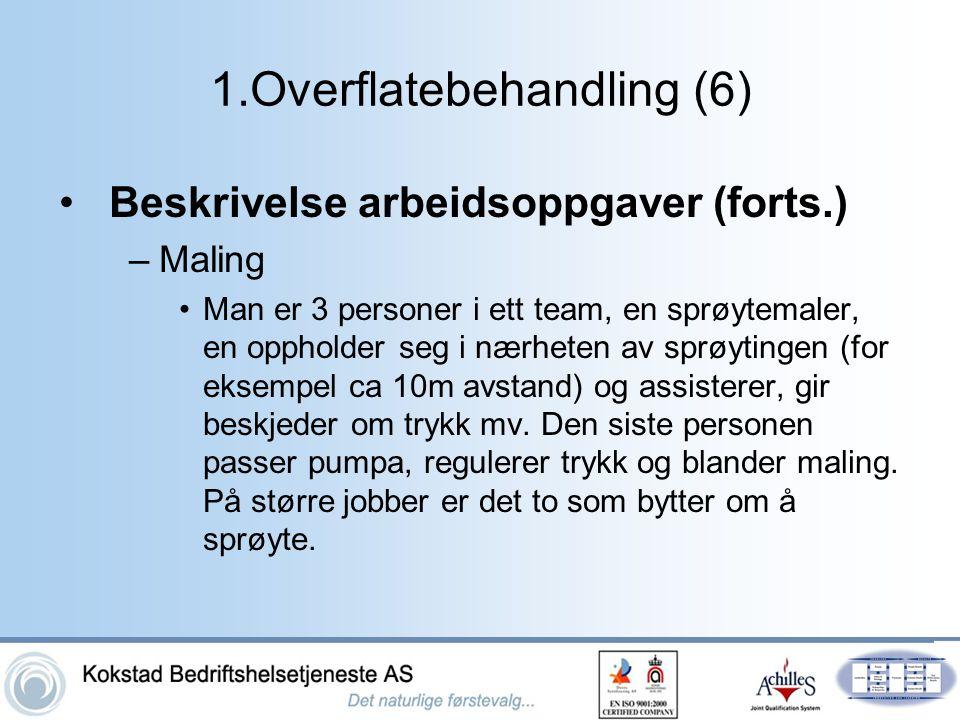 1.Overflatebehandling (6) •Beskrivelse arbeidsoppgaver (forts.) –Maling •Man er 3 personer i ett team, en sprøytemaler, en oppholder seg i nærheten av