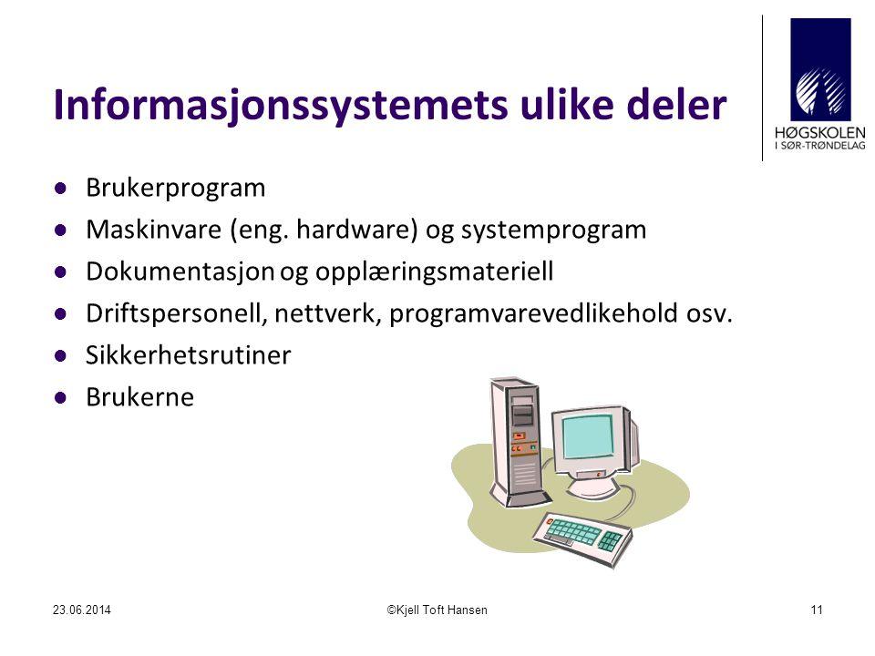Informasjonssystemets ulike deler  Brukerprogram  Maskinvare (eng.