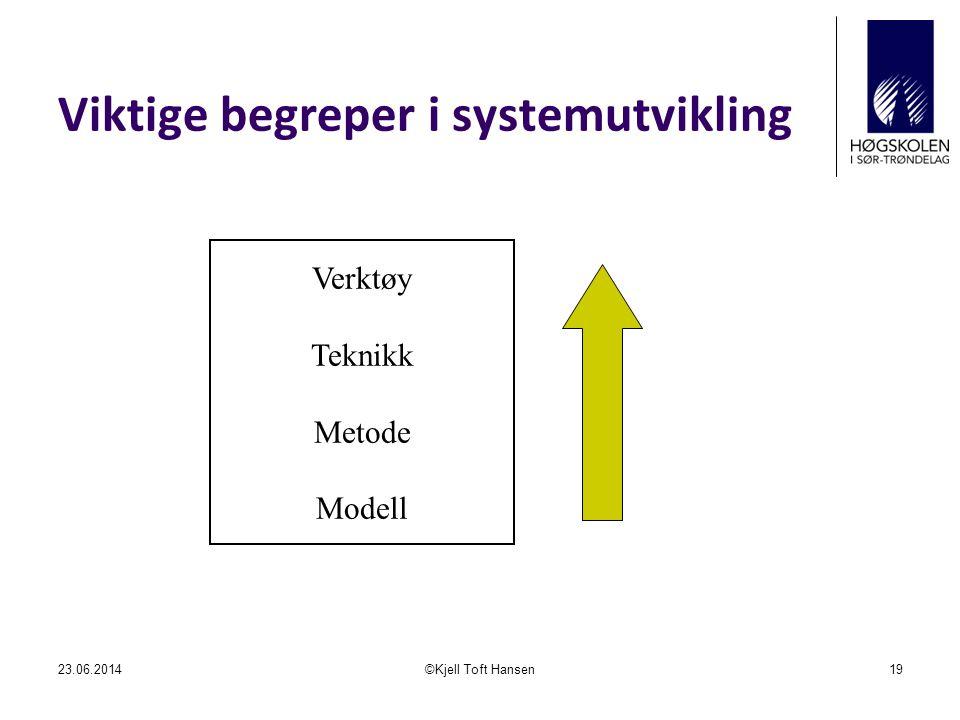 Viktige begreper i systemutvikling 23.06.2014©Kjell Toft Hansen19 Verktøy Teknikk Metode Modell