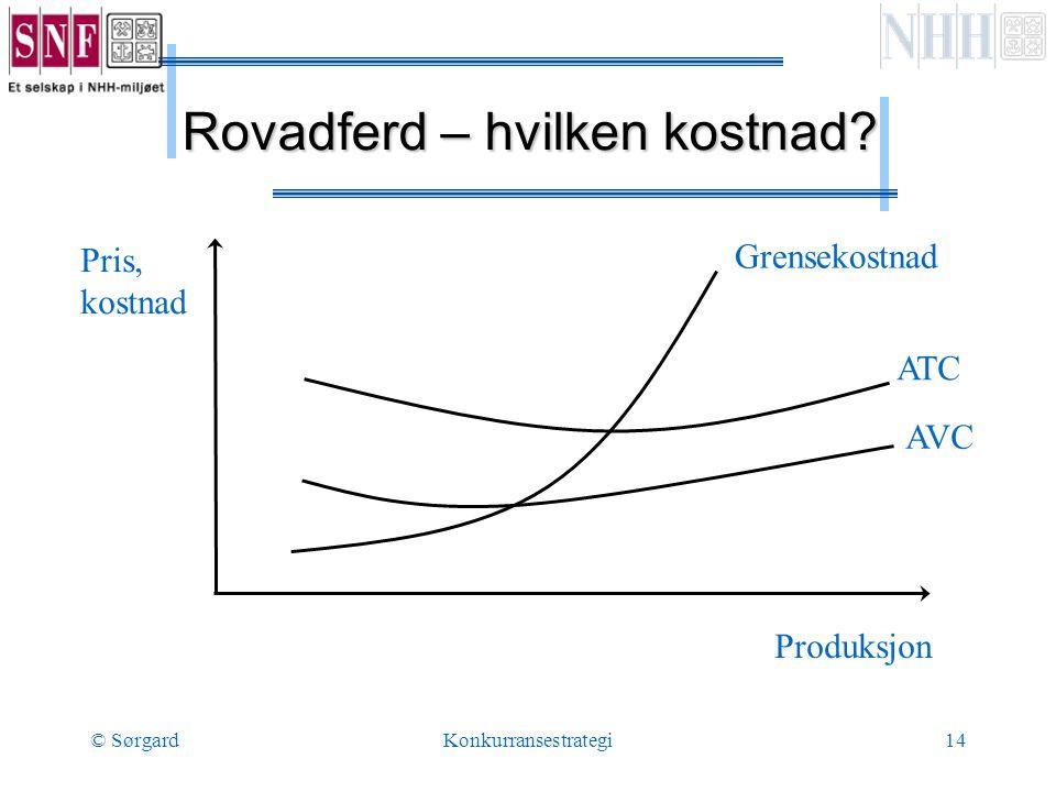 © SørgardKonkurransestrategi14 Rovadferd – hvilken kostnad.
