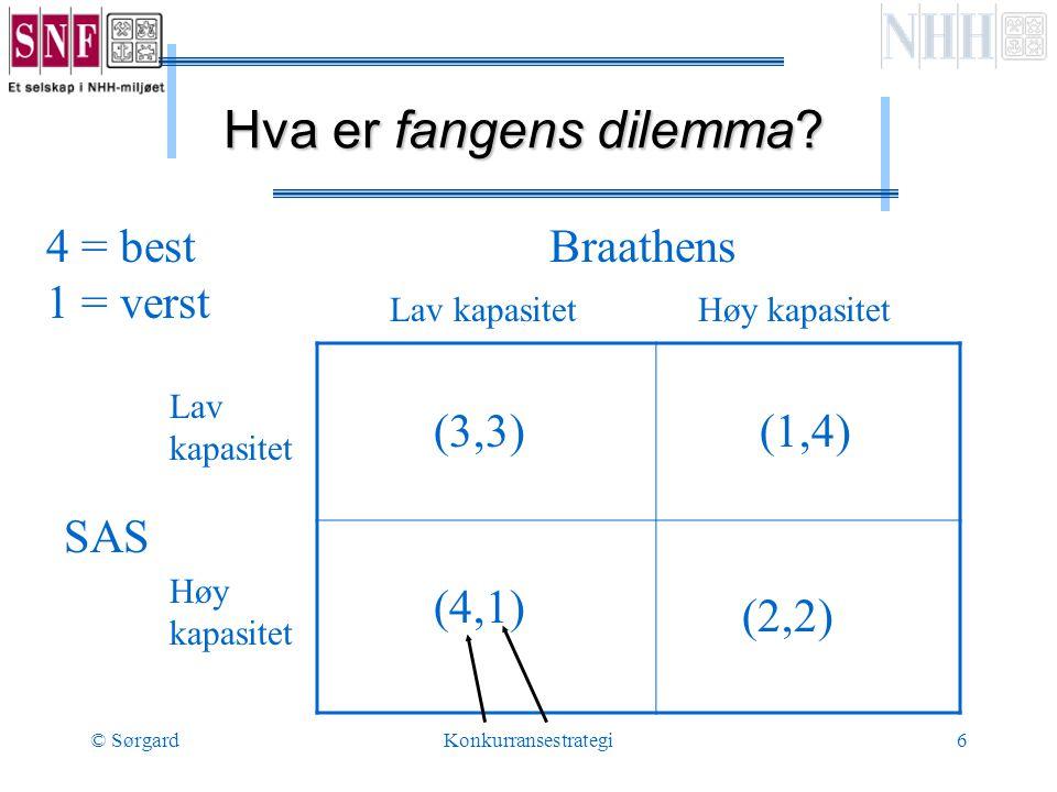 © SørgardKonkurransestrategi6 Hva er fangens dilemma.
